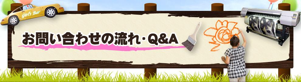 お問い合わせからの流れ・Q&A